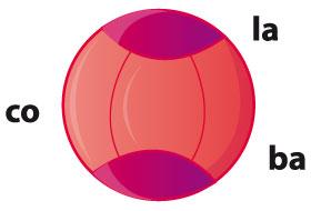Ballon syllabe